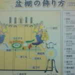 A chart at a supermarket explaining how to set up your O-Bon altar ( Aug 9th 2011)