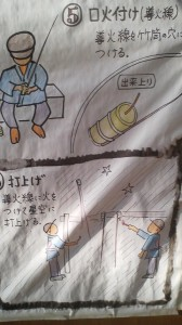 A poster illustrating how the Hakke Ryusui Fireworks used to be made ( before laws related to fireworks were changed)